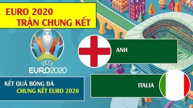 11met website trực tiếp bóng đá nơi tận hưởng giải đấu Euro 1 cách trọn vẹn